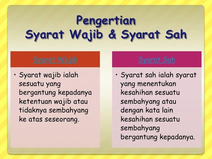Solat Lessons Tes Teach