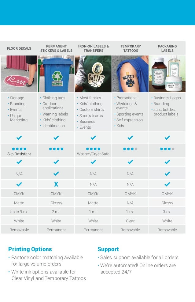 StickerYou Custom Products Catalog - Custom vinyl decal stickers for businesshigh quality custom stickers stickeryou products