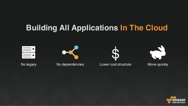 No legacy Lower cost structureNo dependencies S Move quickly Building All Applications In The Cloud