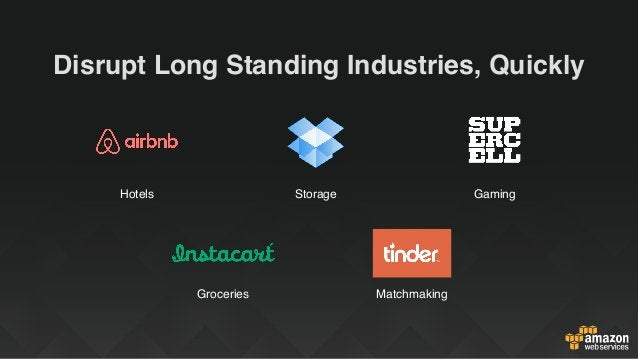 Disrupt Long Standing Industries, Quickly Hotels Storage Gaming Groceries Matchmaking