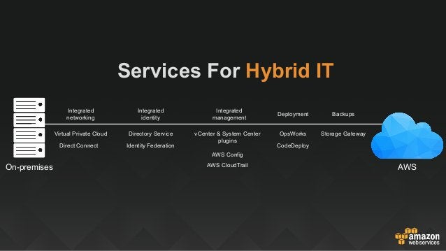 """In 2014: Now Announcing Global Availability of Splunk Cloud Through AWS Worldwide Regions Godfrey Sullivan, CEO """"Cloud is ..."""
