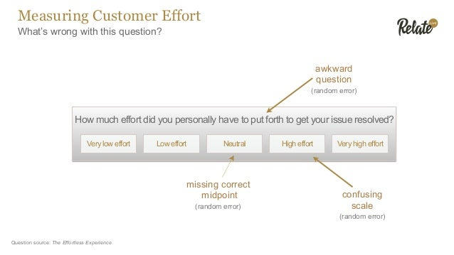 Question source: The Effortless Experience How much effort did you personally have to put forth to get your issue resolved...