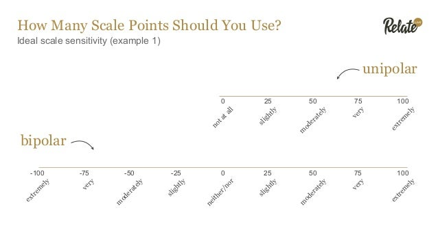 Ideal scale sensitivity (example 1) How Many Scale Points Should You Use? unipolar notatall extrem ely m oderately slightl...
