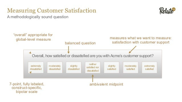 A methodologically sound question Measuring Customer Satisfaction Overall, how satisfied or dissatisfied are you withAcme'...