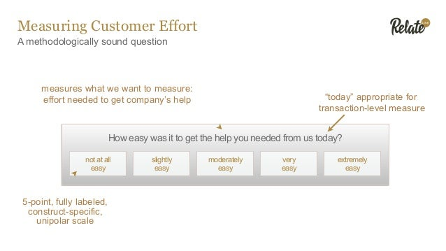 Measuring Customer Effort A methodologically sound question How easy was it to get the help you needed from us today? not ...