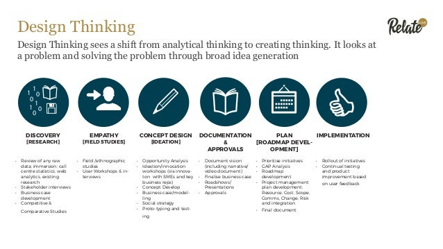 Design Thinking Design Thinking sees a shift from analytical thinking to creating thinking. It looks at a problem and solv...