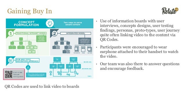Gaining Buy In QR Codes are used to link video to boards • Use of information boards with user interviews, concepts design...