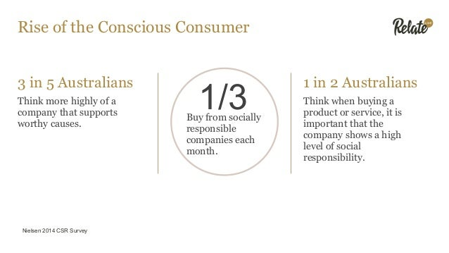 Rise of the Conscious Consumer 3 in 5 Australians Think more highly of a company that supports worthy causes. Nielsen 2014...