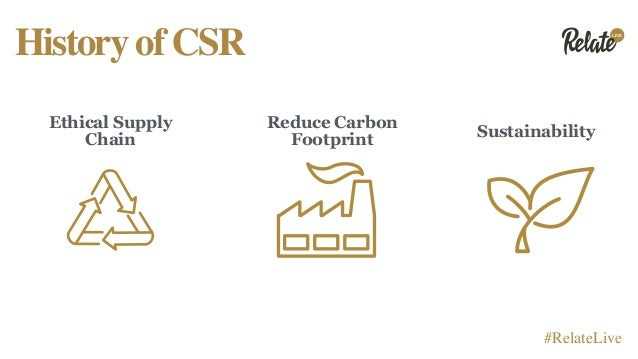 LIVE #RelateLive HistoryofCSR Ethical Supply Chain Sustainability Reduce Carbon Footprint