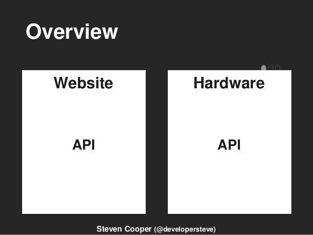 Overview Website Hardware API API Steven Cooper (@developersteve)