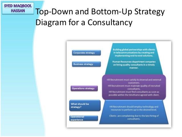 bcg matrix motorola View notes - bcg from marketing 1 at eslsca growth-share matrix the  bcg matrix (aka bcg analysis, bcg-matrix, boston box, boston matrix, boston .