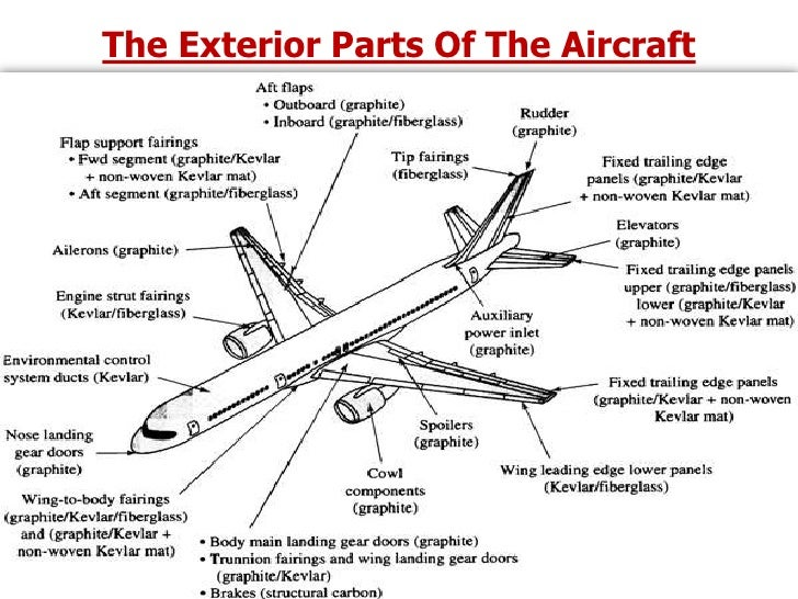 www allaviationnews com aircraft parts airplane parts aeroplane