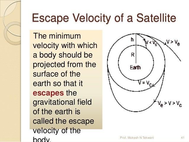 derivation of escape velocity pdf