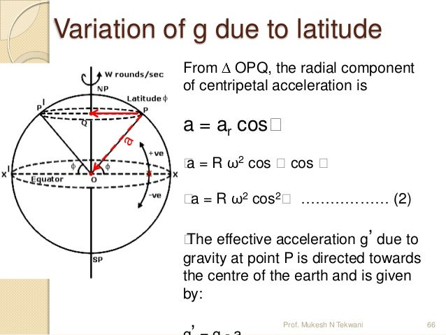 variation of acceleration due to gravity Outward centrifugal force caused due to rotation of earth affects (decreases) the acceleration due to gravitythe change varies with the latitude let us consider the earth to be a spherical ball of mass 'm' and radius 'r.