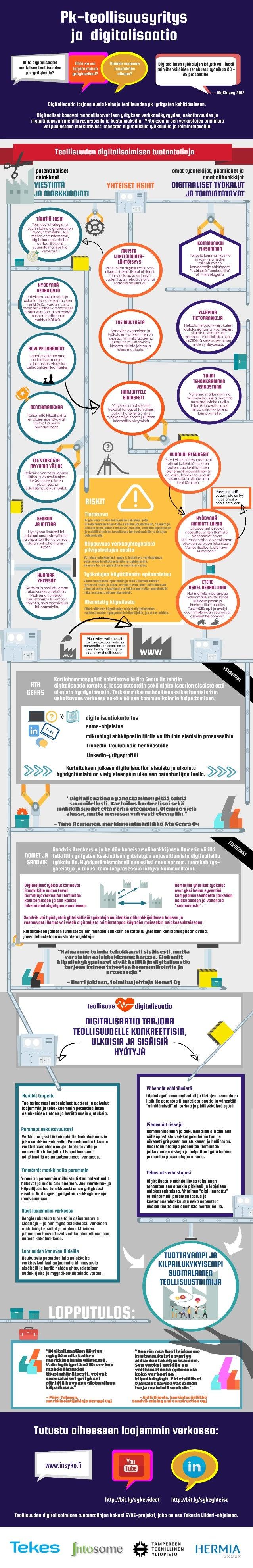 |   Pk-teollisuusyritys jo digitolisaatia  mitü diyitalisaatio merkitsee teollisuuden pk-yrityksille?   mitö se voi tarjot...