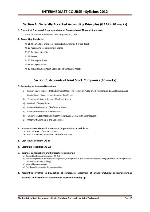 Syllabus 2012 Content
