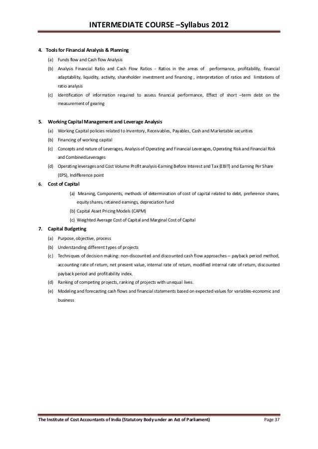 working money software tutorials syllabus