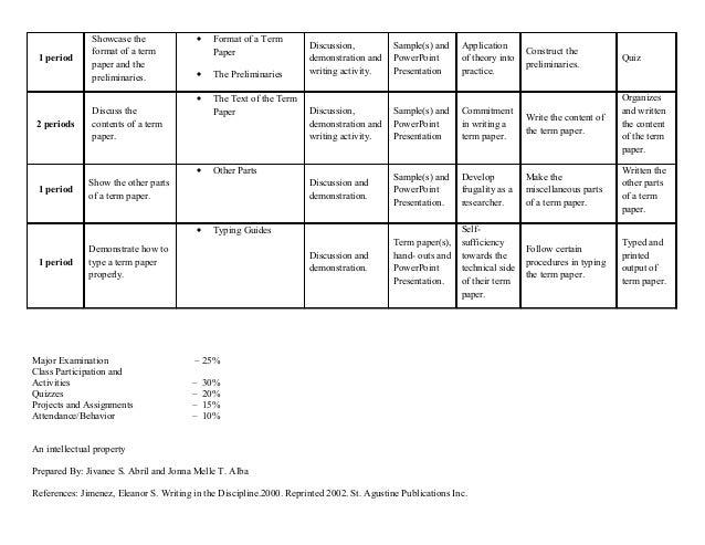 Sample syllabus in english grammar.