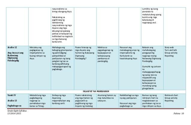 Grade Eight Syllabus S.Y 2014-2015 Pahina 10 nasyonalismo sa timog-silangang Asya. Nakatulong sa paglilinang ng damdaming ...
