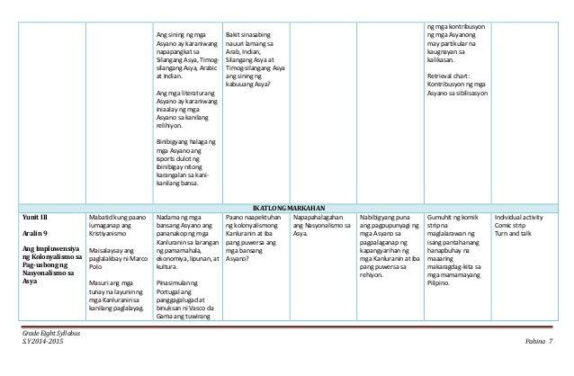 Grade Eight Syllabus S.Y 2014-2015 Pahina 7 Ang sining ng mga Asyano ay karaniwang napapangkat sa Silangang Asya, Timog- s...