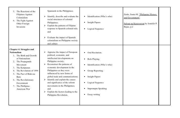 philippine history zaide pdf