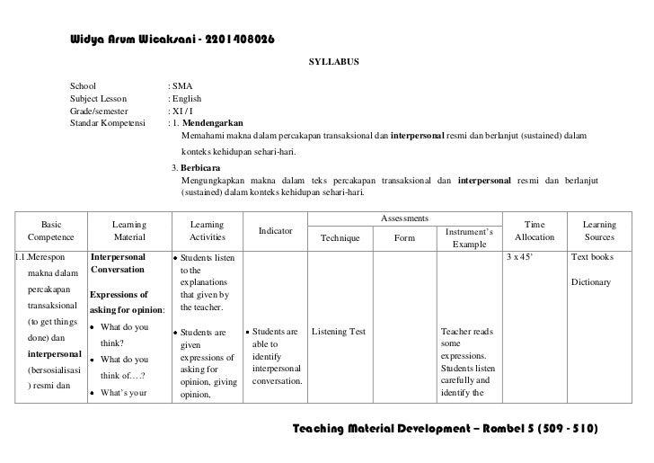 SYLLABUS<br />School: SMA<br />Subject Lesson: English<br />Grade/semester: XI / I<br />Standar Kompetensi: 1. Mendengarka...