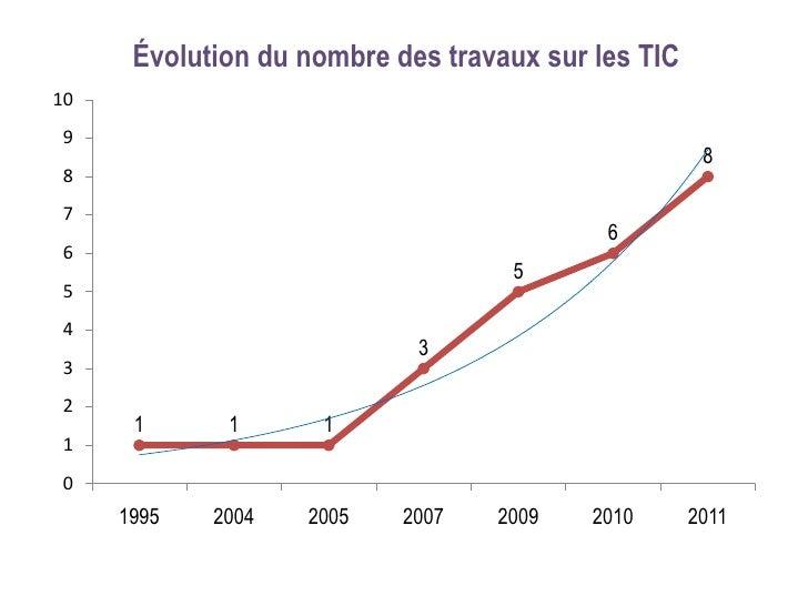Évolution du nombre des travaux sur les TIC109                                                     887                    ...