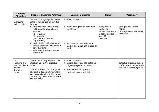critical thinking quiz the skeletal system answers Title: critical thinking quiz the skeletal system answer key keywords: get free access to pdf ebook critical thinking quiz the skeletal system answer key pdf.