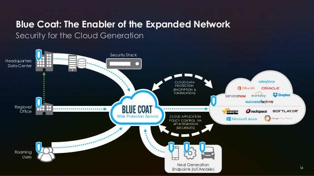 Symantec to-acquire-blue-coat-investor-presentation