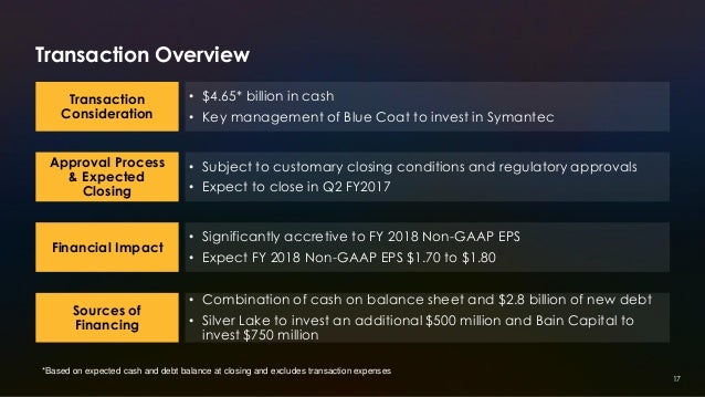 Symantec To Acquire Blue Coat Investor Presentation