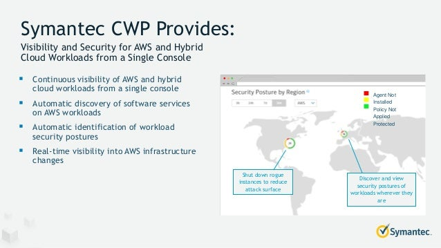 How Symantec Cloud Workload Protection Secures LifeLock on AWS