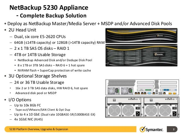 Image Gallery Netbackup Appliance