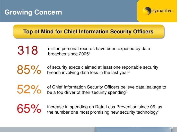 Symantec Data Loss Prevention 9