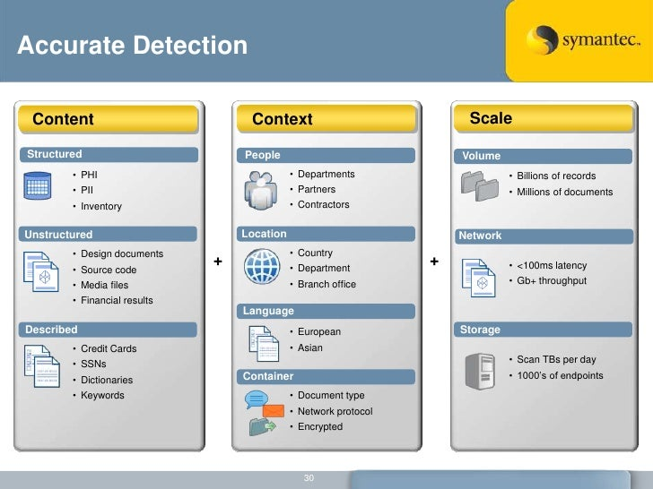 Symantec Dlp Policy Templates Pictures >> Exchange 2013 Data Loss ...