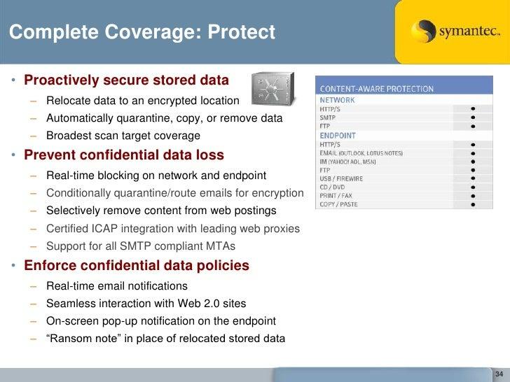 major document repositories