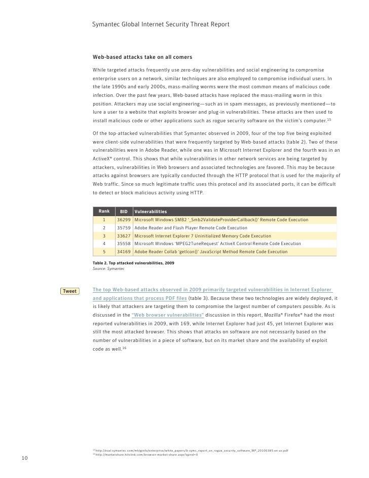 symantec internet security threat report 2016 pdf