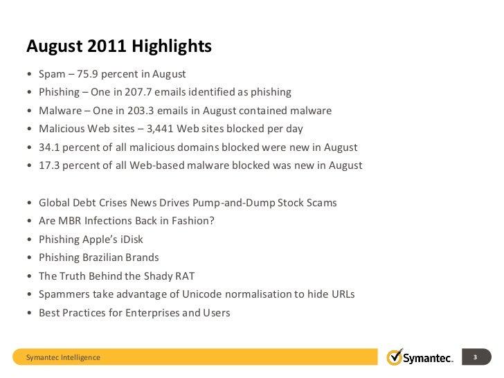 Symantec Intelligence Report August 2011 Slide 3