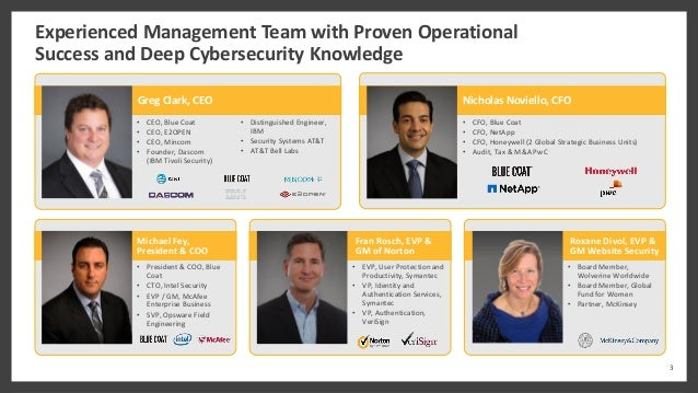 Symantec Investor Presentation February 2017