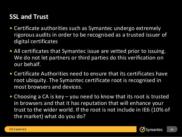 This ca root certificate is not trusted - Dota 2 item search