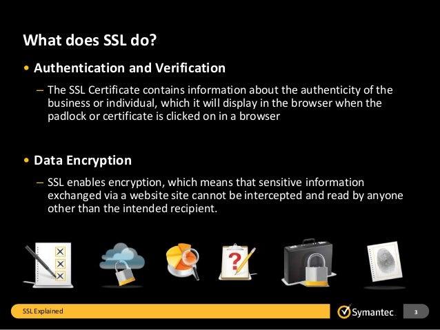 Symantec SSL Explained
