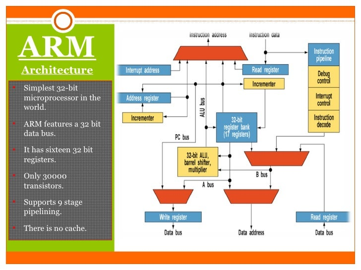 Symbian OS With ARM Processor - Arm processor architecture