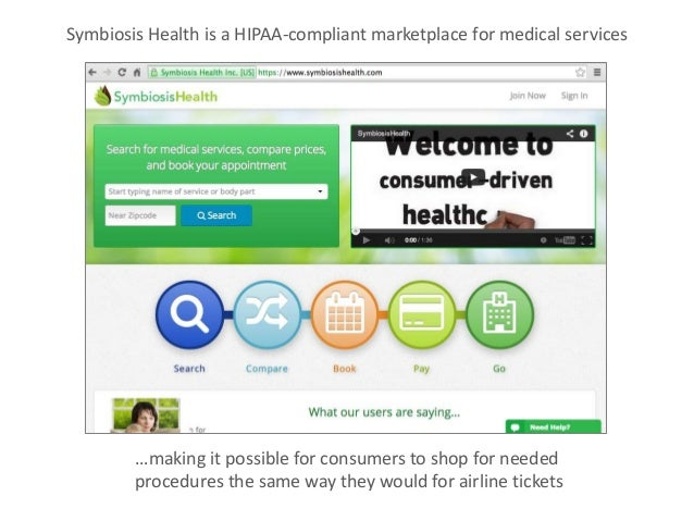Symbiosis Health is a HIPAA-compliant marketplace for medical services  …making it possible for consumers to shop for need...