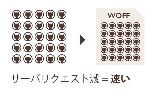 シンボルフォント + Webフォント