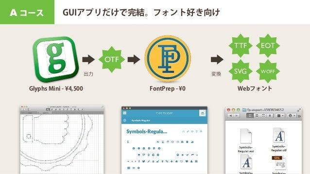 Aコース Bコース Cコース Sketch Grunt Adobe IllustratorGlyphs Mini FontPrep OTF SVG SVG
