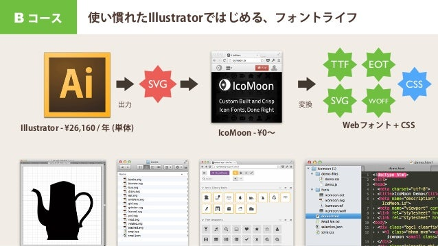 Aコース Bコース Cコース Sketch 3 gulp Adobe IllustratorGlyphs Mini FontPrep OTF SVG SVG