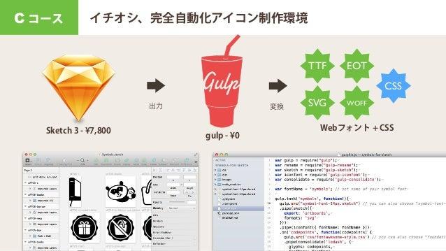 Glyphs Mini - ¥4,500 FontPrep - ¥0 OTF TTF SVG EOT WOFF出力 変換 Webフォント GUIアプリだけで完結。フォント好き向けA コース