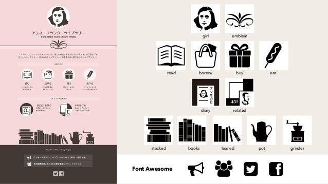 Anne Frank Micro Library Project http://annelibrary.github.io/ 読み返してみて 考えよう 公立図書館に 借りにいこう 読んで、友達に 贈ろう フランクフルトを 片手に語り合おう! お...