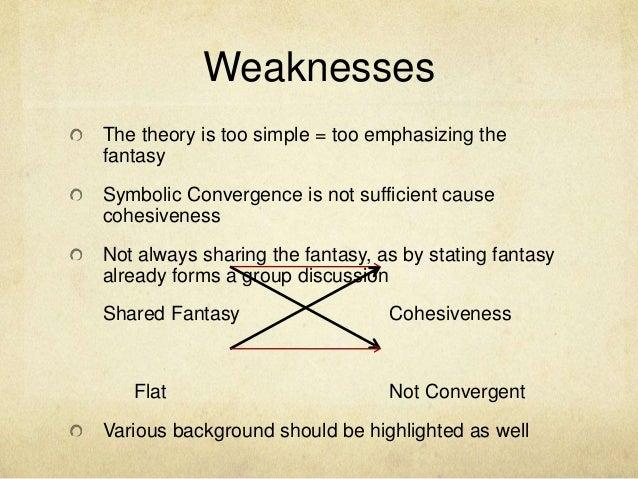 bormann symbolic convergence theory
