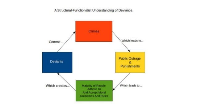 Conflict Theory • A theory that examines society as a competition for limited resources • This perspective is a macro-leve...