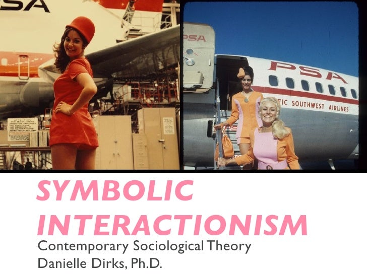 SYMBOLICINTERACTIONISMContemporary Sociological TheoryDanielle Dirks, Ph.D.